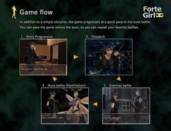 Forte Girl (English Version) screenshot 3